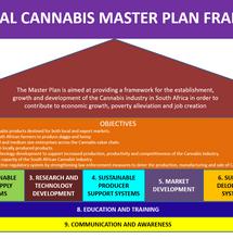Sud Africa: presentato un Master Plan per la cannabis