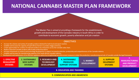 Master Plan Sud Africa